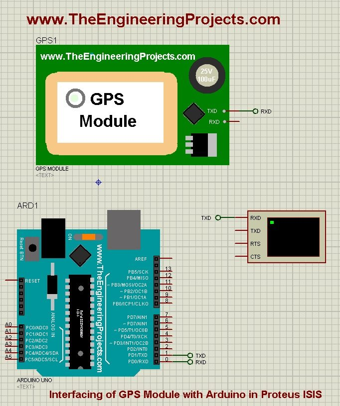 gps module in proteus, gps module with arduino, gps module proteus simulation, gps module proteus