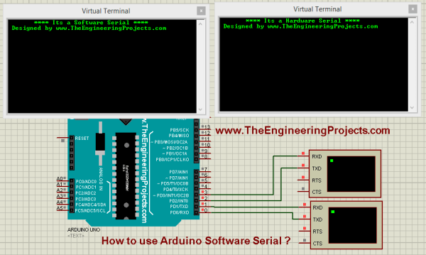 arduino software serial, software serial arduino, software serial, software serial in arduino, virtual port arduino