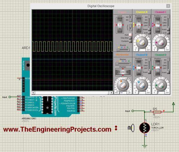 Arduino PWM, how to use arduino pwm, pwm arduino, pwm pins in arduino
