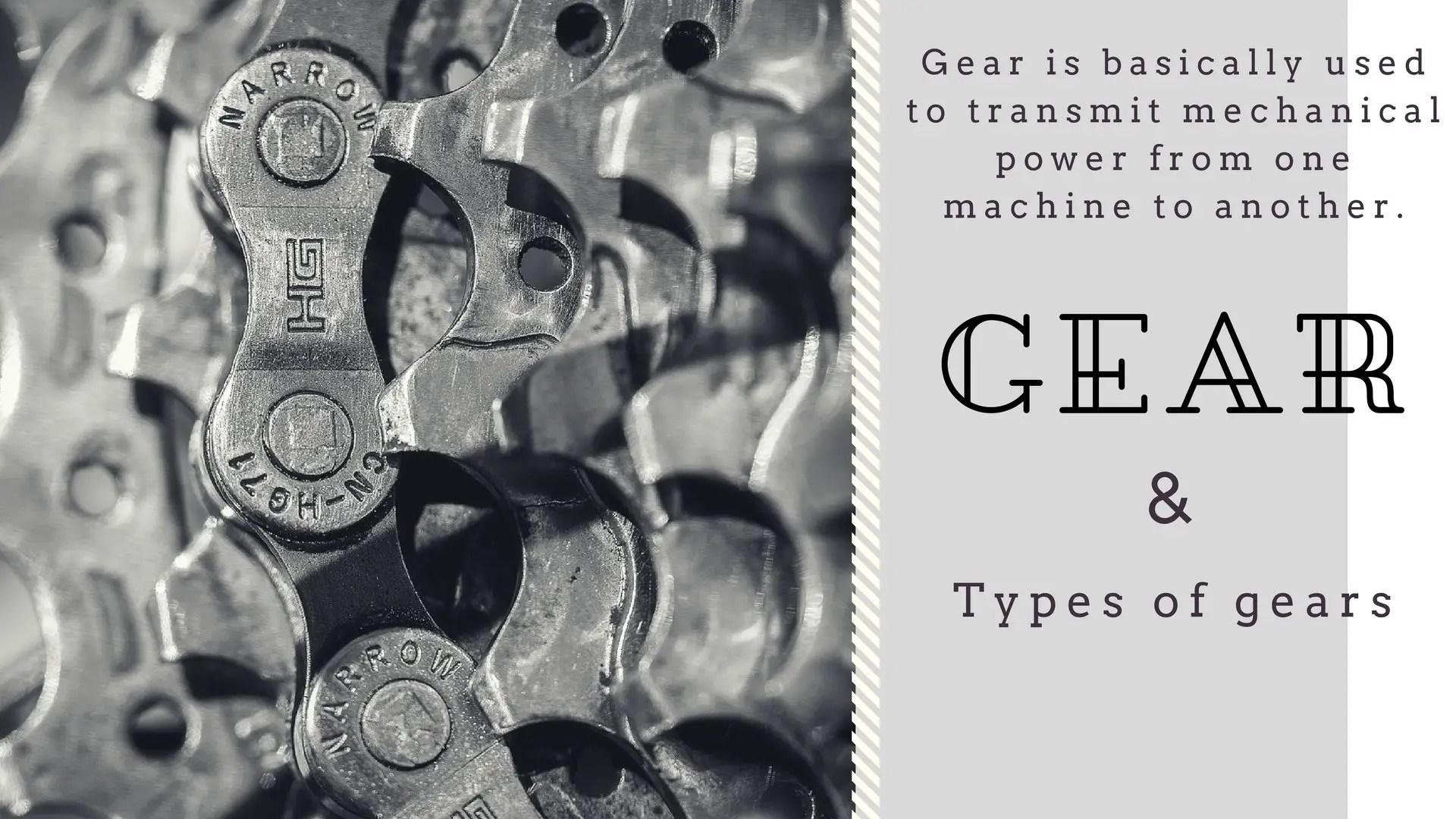 Types of Gears [Classification of Gears] & [Types of Gear