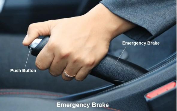 Types of braking system