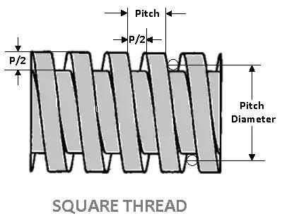 Square thread