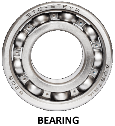 Bearing and Classification of bearings