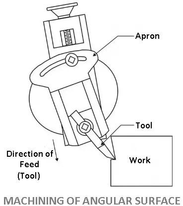 Shaper machine operation - Machining of Angular Surface