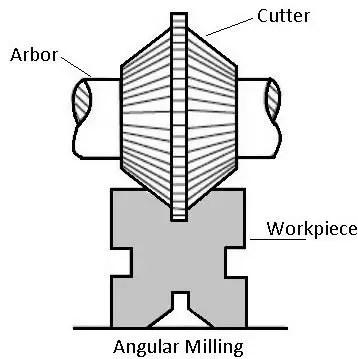 angular milling machine operation