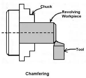 chamfering operation on lathe machine