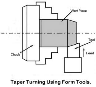 taper turning using form tools