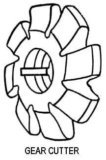 Gear cutter: types of milling cutter