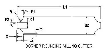 Corner rounding milling cutter