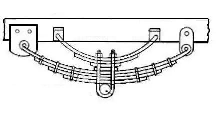 Types of suspension springs: Helper Spring