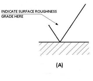Roughness Grades