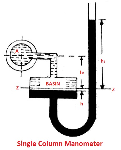 Single column manometer