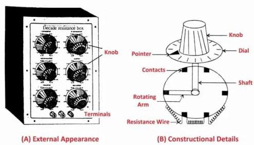 Decade Resistance Box (DRB)