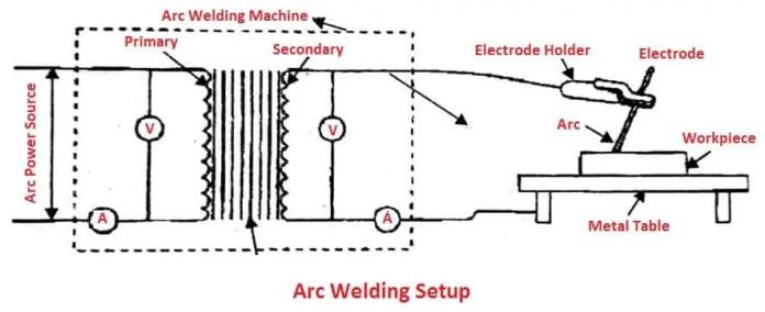 Arc Welding Setup