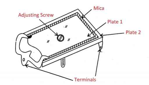 Adjustable Capacitor Fig 1