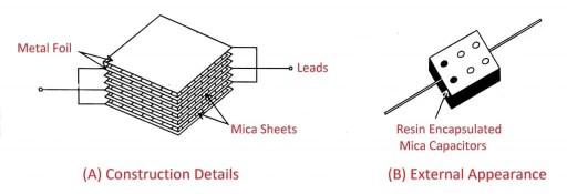 Mica Capacitors