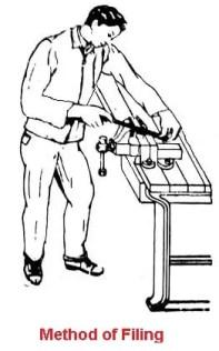 Method of filing