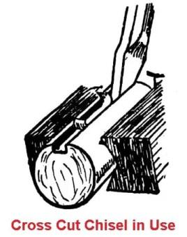 Cross cut chisel in use