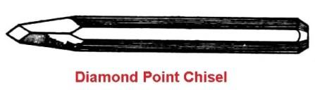 Diamond point chisel