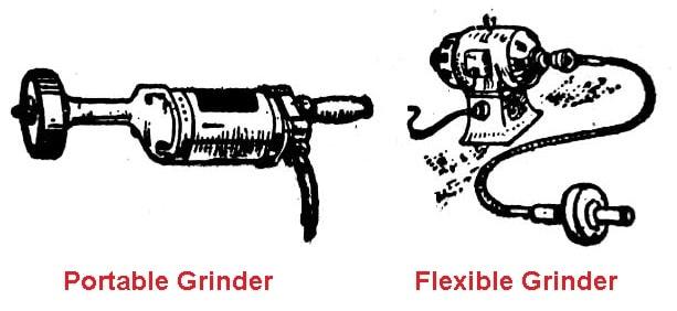 Portable Grinder and Flexible Grinder