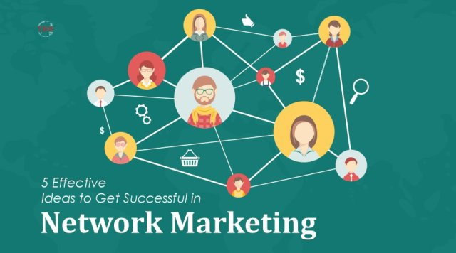 Image showing how to get success of network Marketing