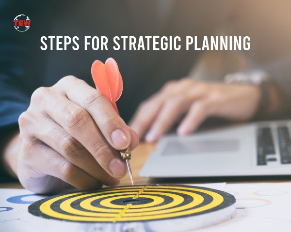 Steps involved in Strategic Planning process