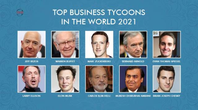 Top Business Tycoons in the World