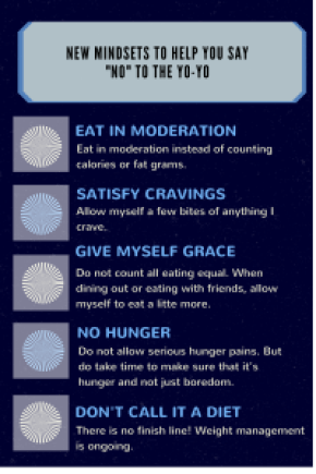 List of New Mindsets to combat learned helplessness with food