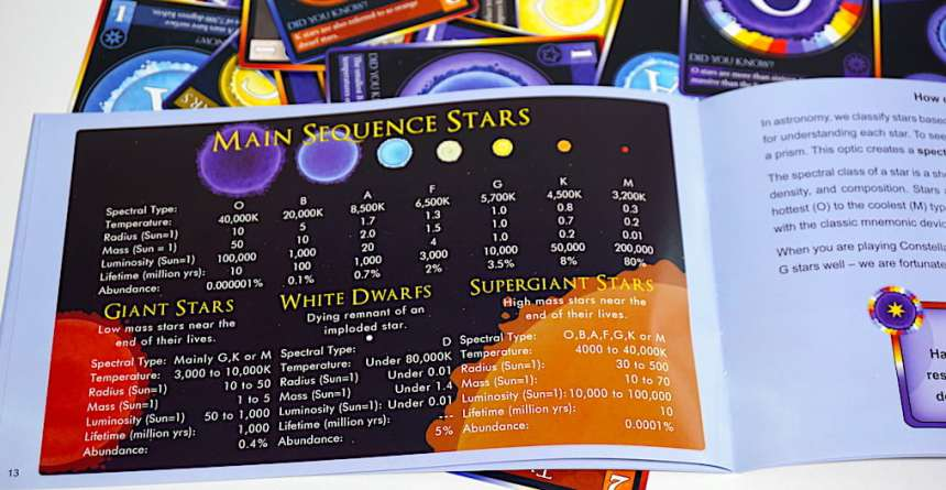 rulebook page describing Main Sequence Stars