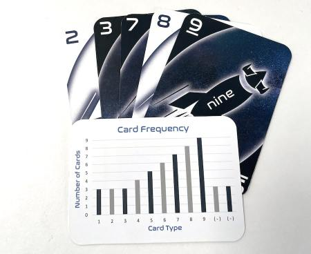 Orbital Velocity Rocket cards: 2, 3, 7, 8, 9. Underneath, a chart with card frequency.