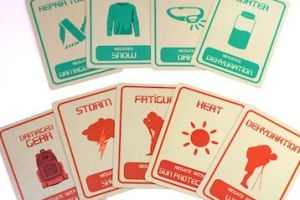10 Essentials cards: Dangers and Essentials