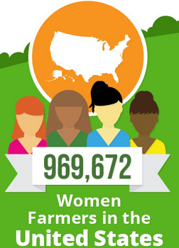 USDA: Women in Agriculture