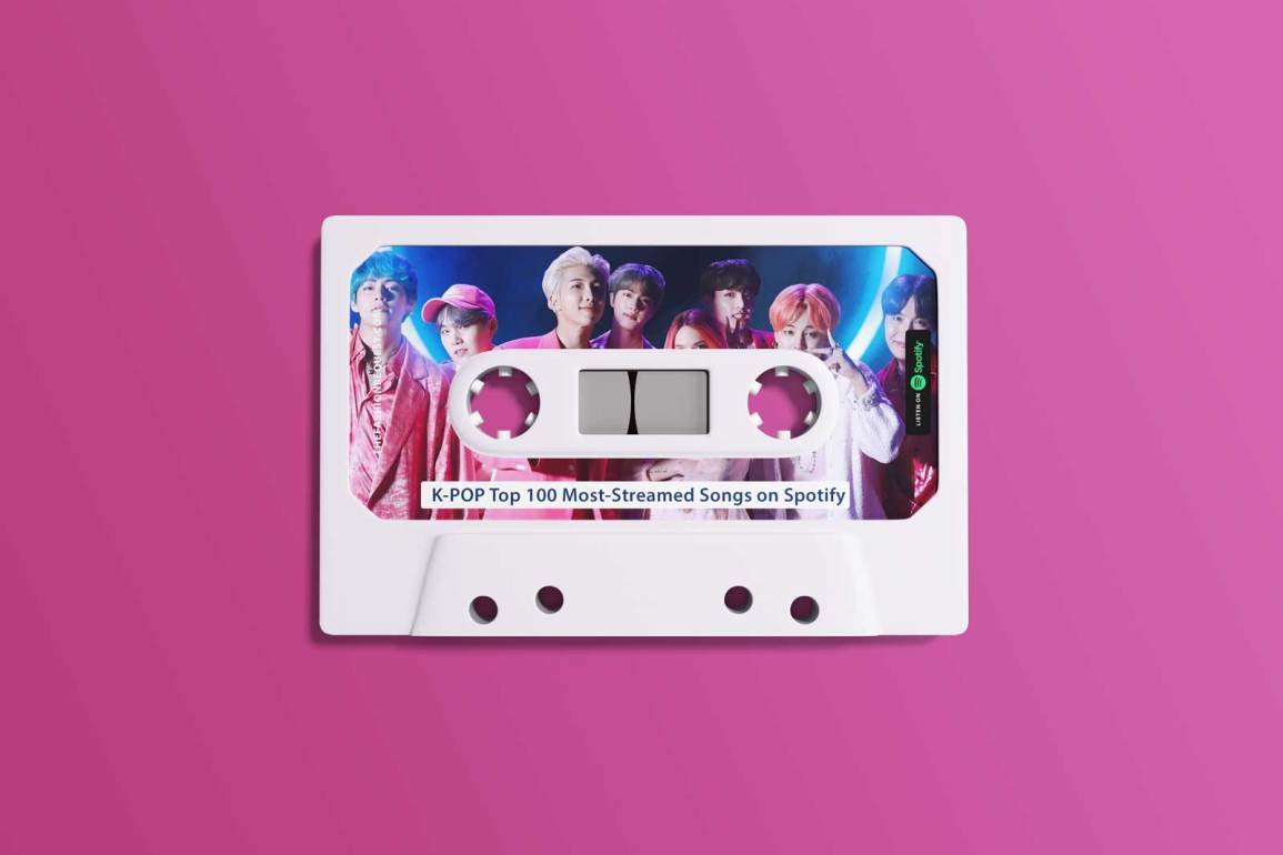 Kpop Most Streamed Songs Spotify