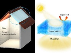 Image: University of Maryland and Advanced Energy Materials