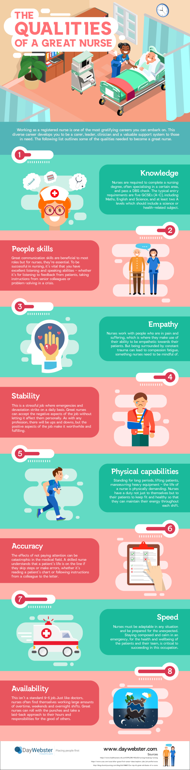 qualities of a great nurse infographic - thefinancialfairytales What Type of Job Should You Encourage Your Child to Pursue?