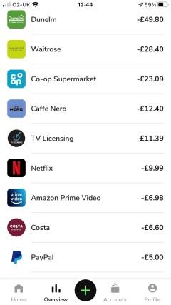Money Dashboard Neon spend by retailer