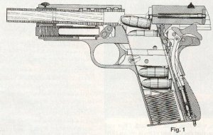 How the M1911 pistol works, with great diagrams The