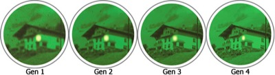 night visison tfb tm Night Vision Explained photo