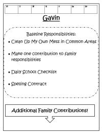blog-individual-chart-2
