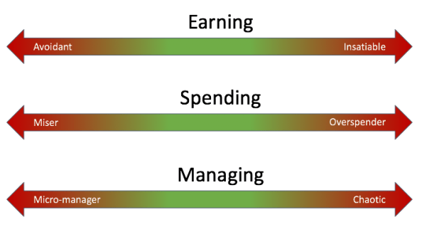 Money Spectrum