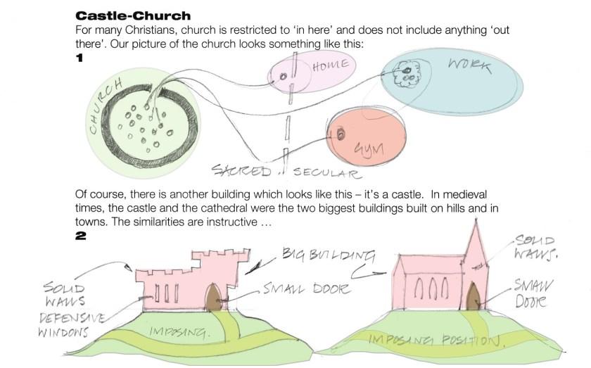 castle-church-FINAL-C