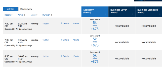 United award costs