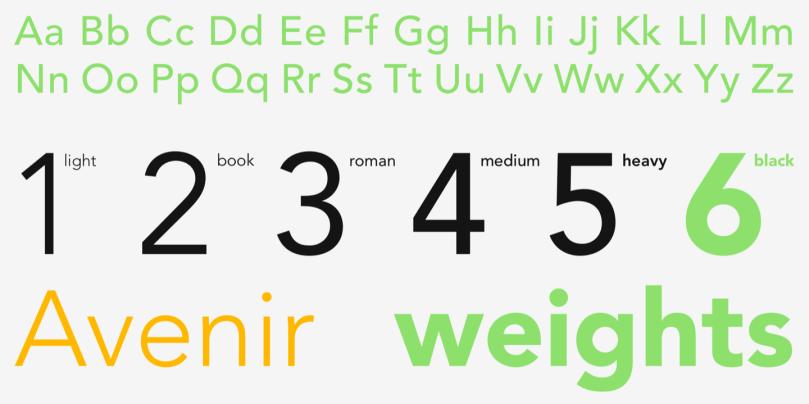 Avenir Super Family [12 Fonts] | The Fonts Master