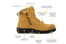ffo6 - Footwear for Orthotics