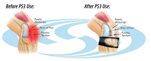 PS3 sleeve