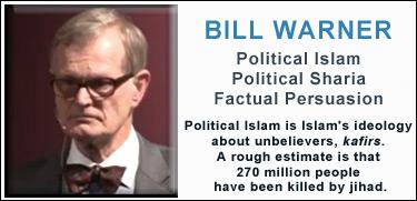 Bill Warner, Political Islam