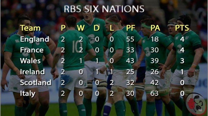 Mens-Six-Nations-WK2