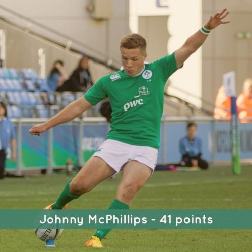 Johnny McPhillips 41 points
