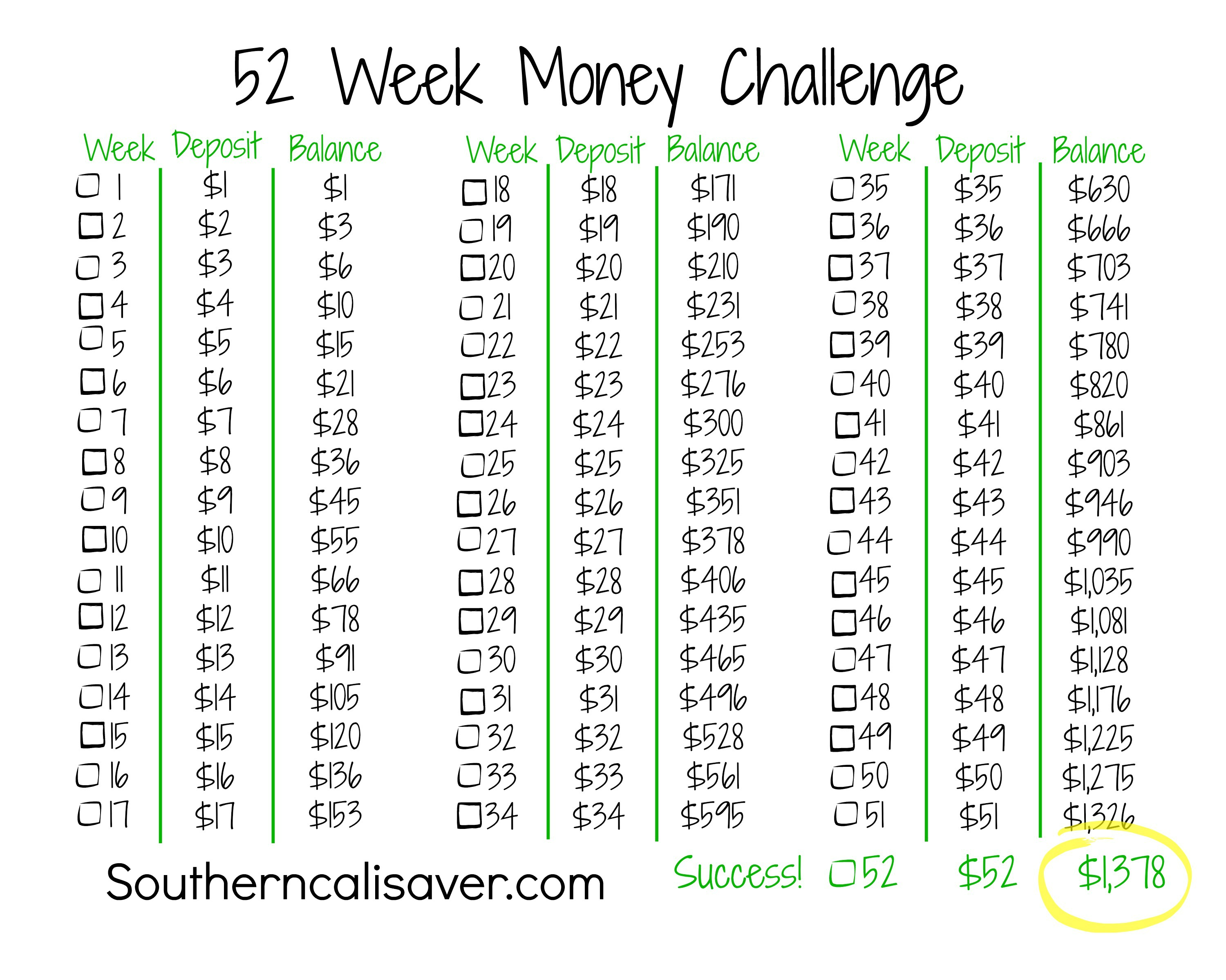 5 Different Ways To Save 1 400 Doing The 52 Week Savings