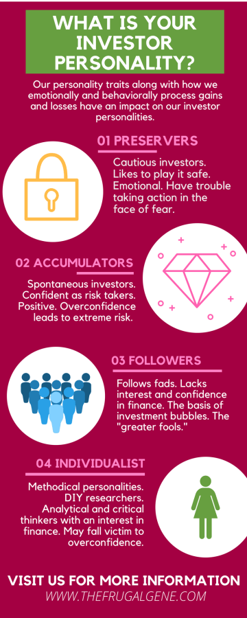 4 Types of Investor Personalities